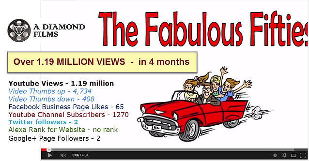 1 million views on youtube