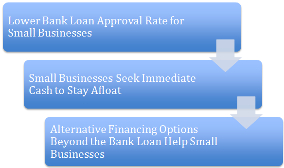 nature of banking business pdf