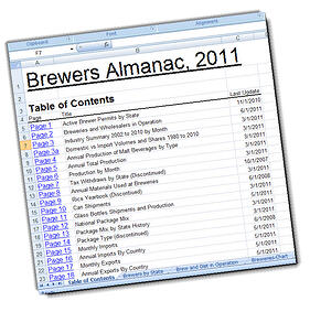 brewer's almanac 2011