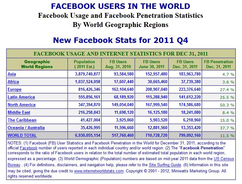facebookusers