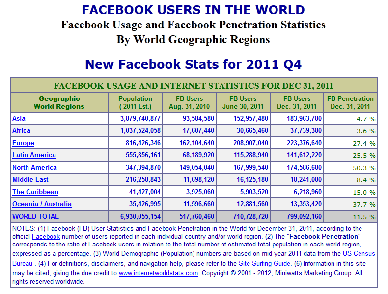 facebookusers