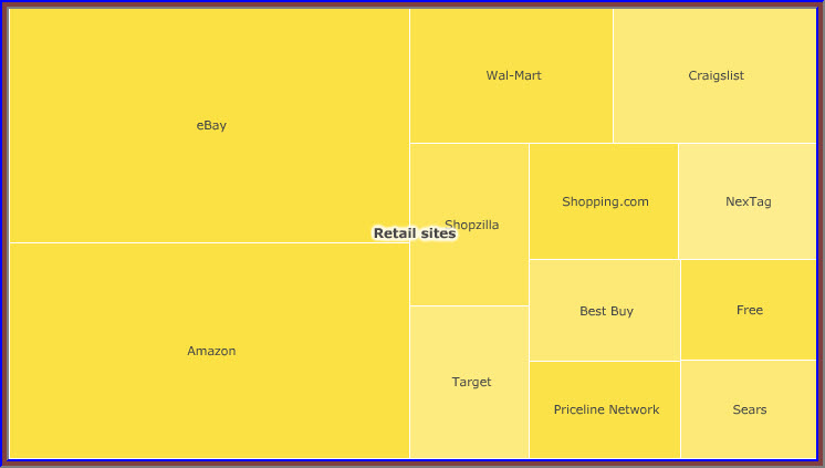 online business traffic