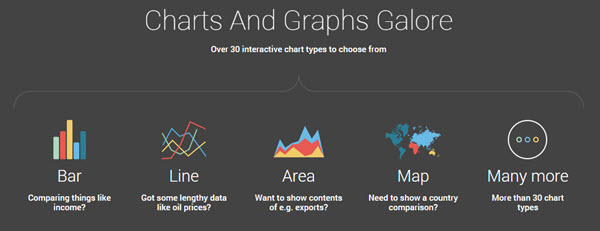 infogram charts graphs