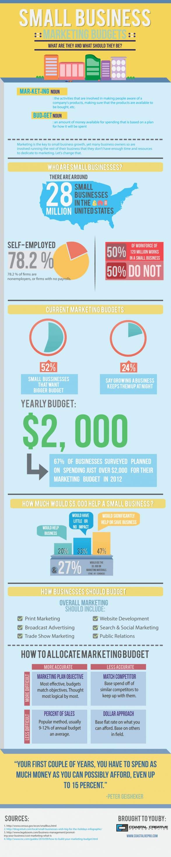 guide-to-small-business-marketing-budgets.png